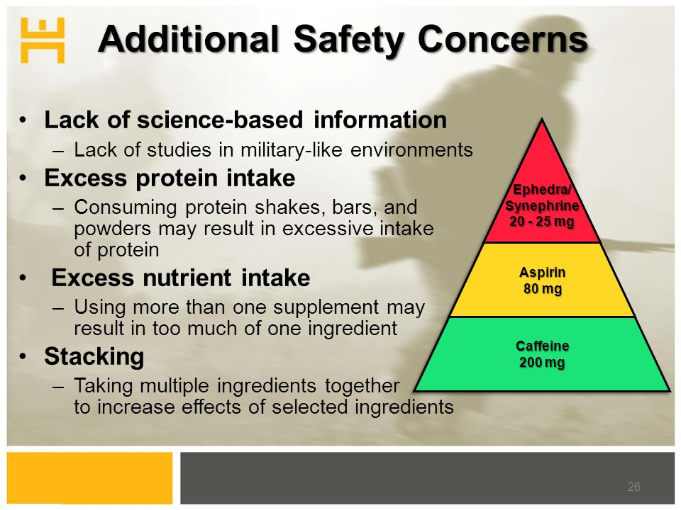 Additional Safety Concerns Lack of science-based information –Lack of studies in military-like environments Excess protein intake –Consuming protein s