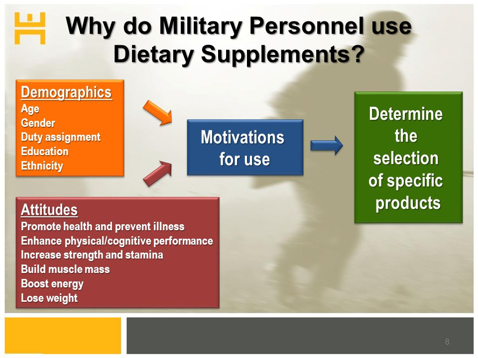 Why do Military Personnel use Dietary Supplements? 8 Motivations for use Motivations Determinetheselection of specific productsDeterminetheselection p