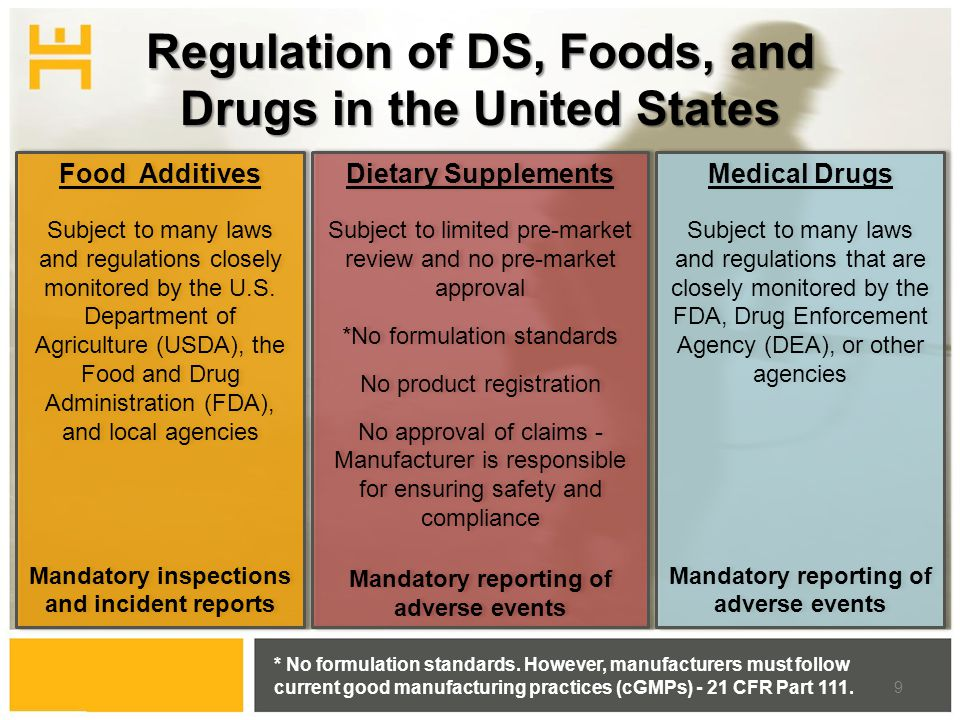 Regulation of DS, Foods, and Drugs in the United States 9 Food Additives Subject to many laws and regulations closely monitored by the U.S.