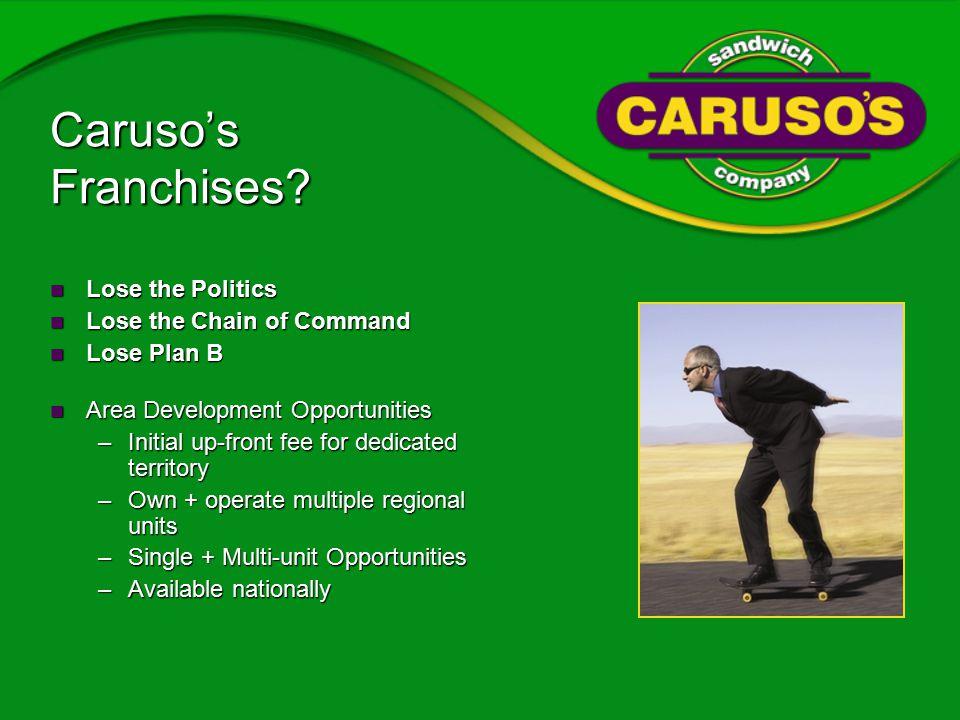 Caruso's Franchises.