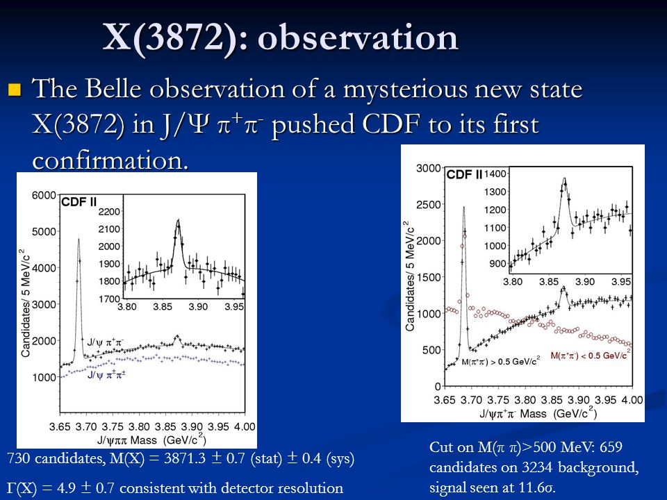 X(3872): observation The Belle observation of a mysterious new state X(3872) in J/Ψ π + π - pushed CDF to its first confirmation.