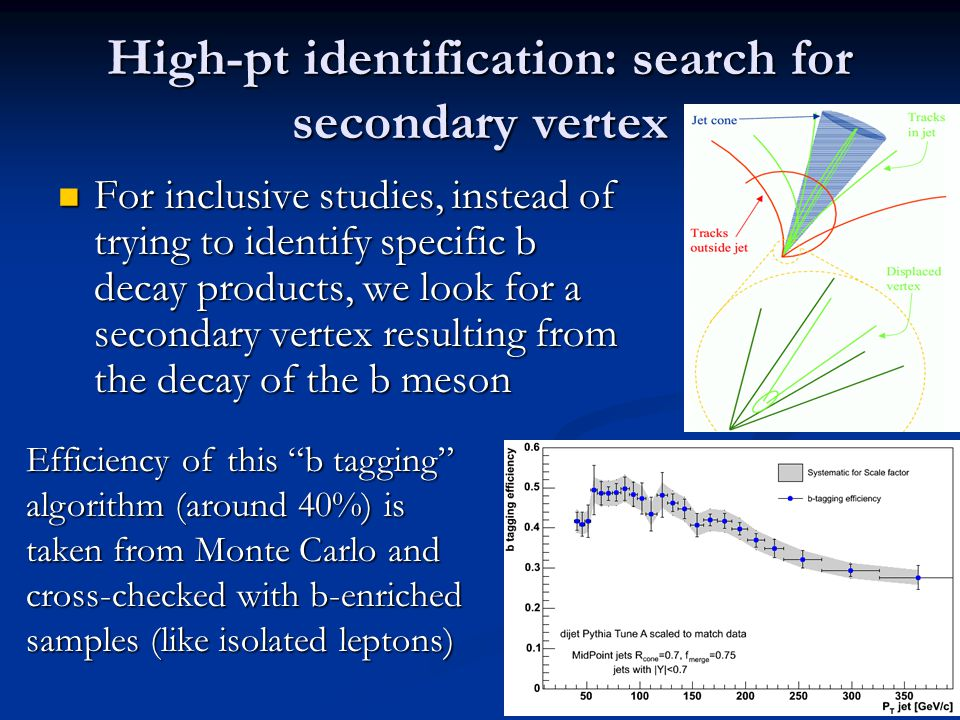 High-pt identification: search for secondary vertex For inclusive studies, instead of trying to identify specific b decay products, we look for a secondary vertex resulting from the decay of the b meson For inclusive studies, instead of trying to identify specific b decay products, we look for a secondary vertex resulting from the decay of the b meson Efficiency of this b tagging algorithm (around 40%) is taken from Monte Carlo and cross-checked with b-enriched samples (like isolated leptons)