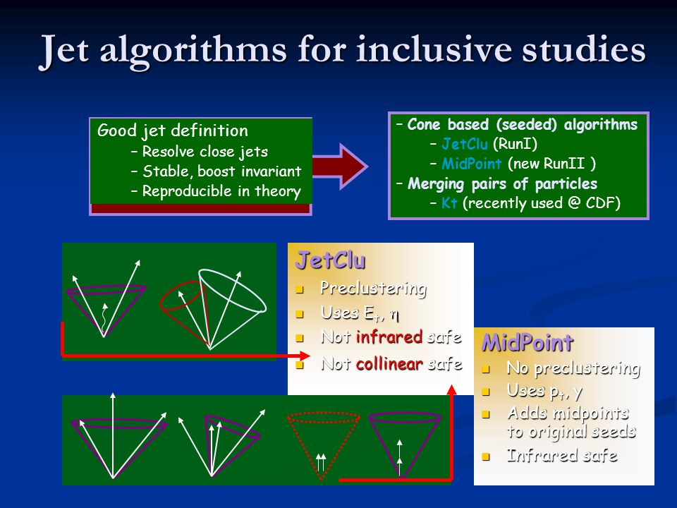 Jet algorithms for inclusive studies JetClu Preclustering Preclustering Uses E t,  Uses E t,  Not infrared safe Not infrared safe Not collinear safe Not collinear safe MidPoint No preclustering No preclustering Uses p t, y Uses p t, y Adds midpoints to original seeds Adds midpoints to original seeds Infrared safe Infrared safe Good jet definition – Resolve close jets – Stable, boost invariant – Reproducible in theory – Cone based (seeded) algorithms – JetClu (RunI) – MidPoint (new RunII ) – Merging pairs of particles – Kt (recently used @ CDF)