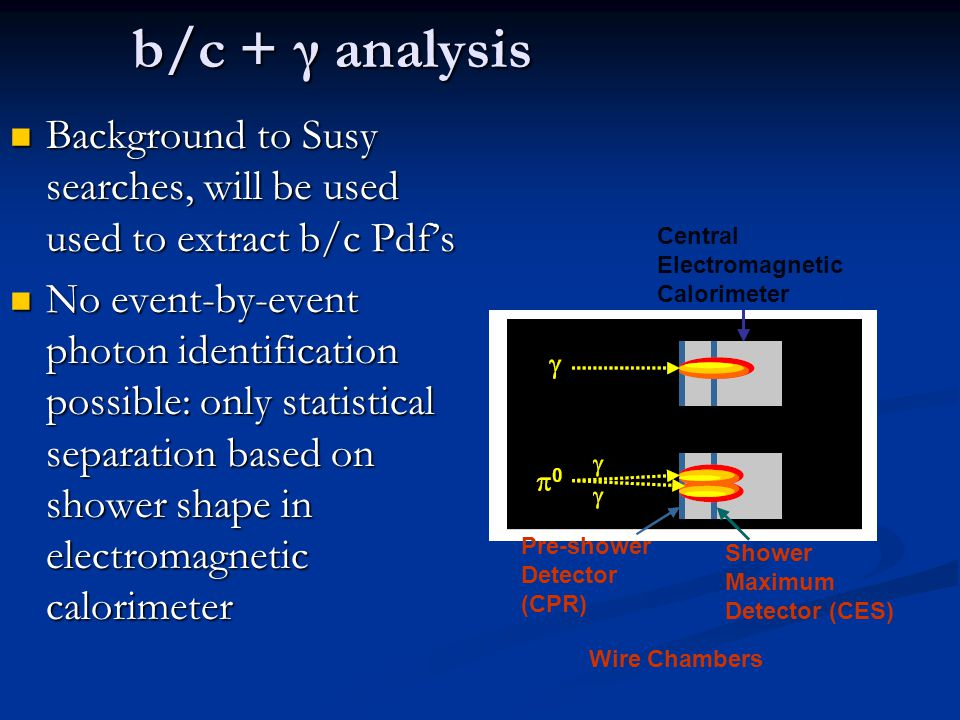 b/c + γ analysis Background to Susy searches, will be used used to extract b/c Pdf's Background to Susy searches, will be used used to extract b/c Pdf's No event-by-event photon identification possible: only statistical separation based on shower shape in electromagnetic calorimeter No event-by-event photon identification possible: only statistical separation based on shower shape in electromagnetic calorimeter Pre-shower Detector (CPR) Central Electromagnetic Calorimeter Shower Maximum Detector (CES) Wire Chambers