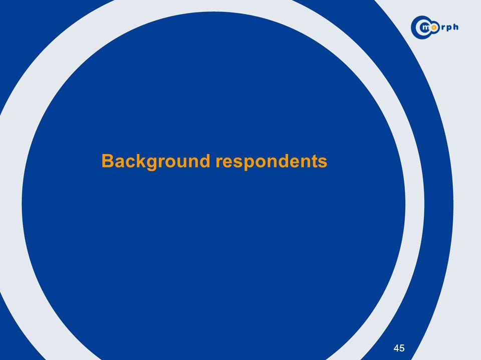 45 Background respondents