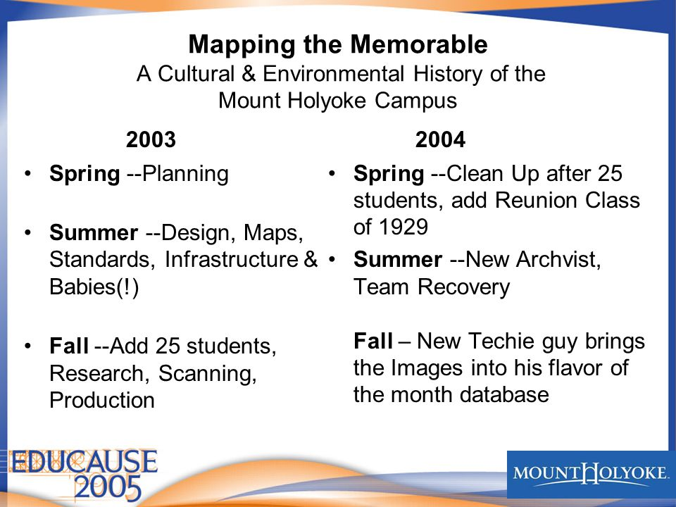 Mapping the Memorable A Cultural & Environmental History of the Mount Holyoke Campus 2003 Spring --Planning Summer --Design, Maps, Standards, Infrastructure & Babies(!) Fall --Add 25 students, Research, Scanning, Production 2004 Spring --Clean Up after 25 students, add Reunion Class of 1929 Summer --New Archvist, Team Recovery Fall – New Techie guy brings the Images into his flavor of the month database