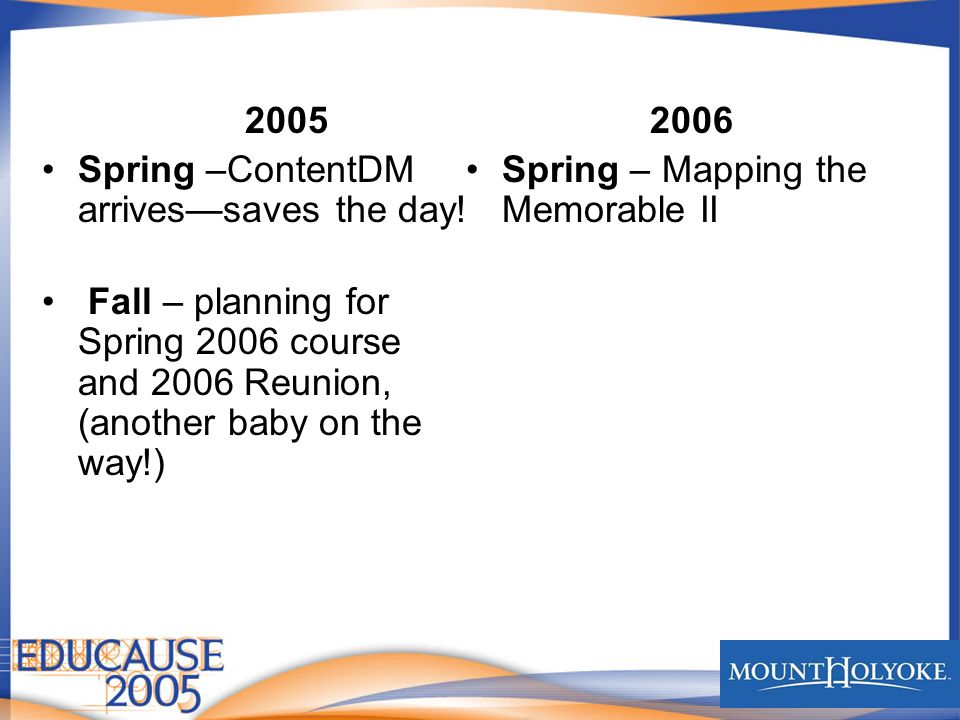 2005 Spring –ContentDM arrives—saves the day.