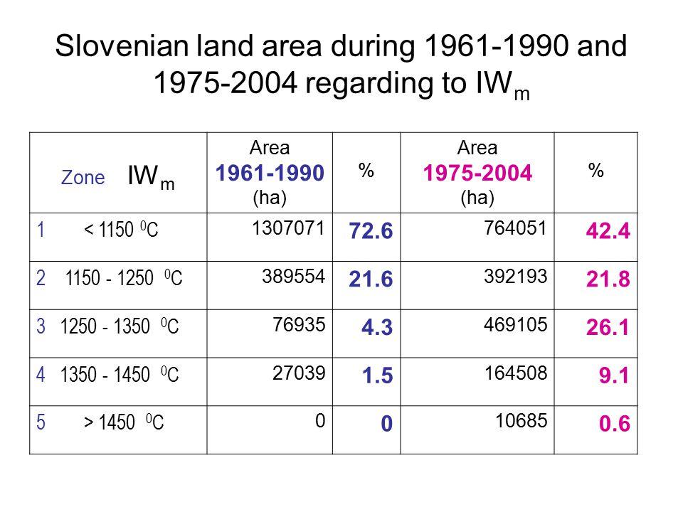 Slovenian land area during 1961-1990 and 1975-2004 regarding to IW m Zone IW m Area 1961-1990 (ha) % Area 1975-2004 (ha) % 1 < 1150 0 C 1307071 72.6 764051 42.4 2 1150 - 1250 0 C 389554 21.6 392193 21.8 3 1250 - 1350 0 C 76935 4.3 469105 26.1 4 1350 - 1450 0 C 27039 1.5 164508 9.1 5 > 1450 0 C 0 0 10685 0.6