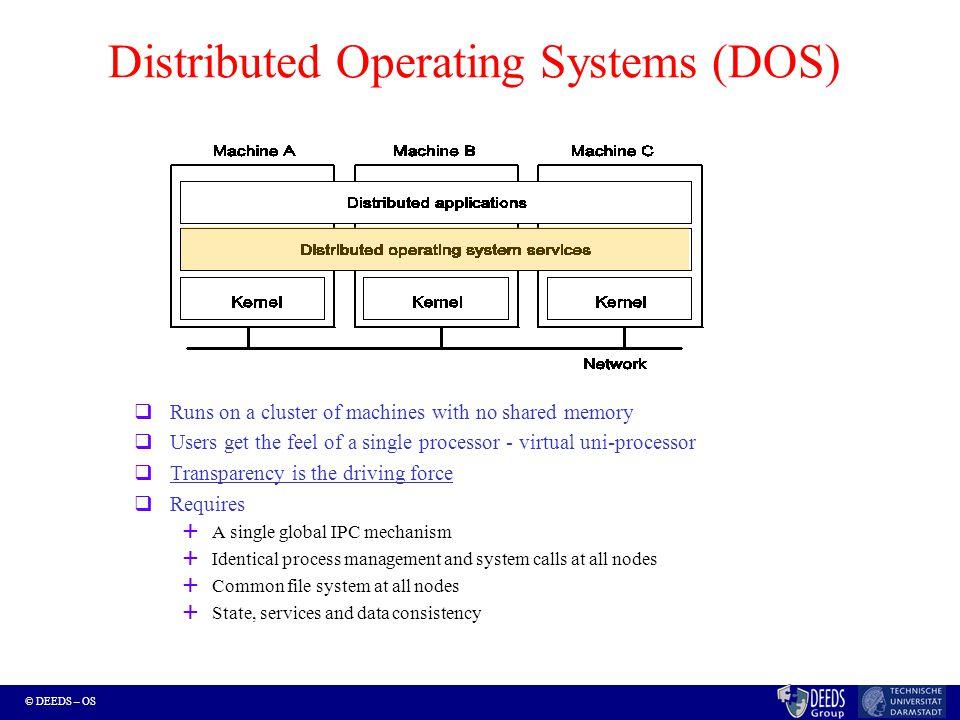 © DEEDS – OS Distributed Lock Problems p3p3 p2p2 p1p1 LOCK GRANTEDLOCK GRANTED LOCK p4p4 What happens.