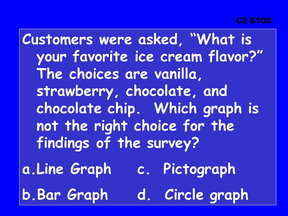 C2 $100 Customers were asked, What is your favorite ice cream flavor? The choices are vanilla, strawberry, chocolate, and chocolate chip.