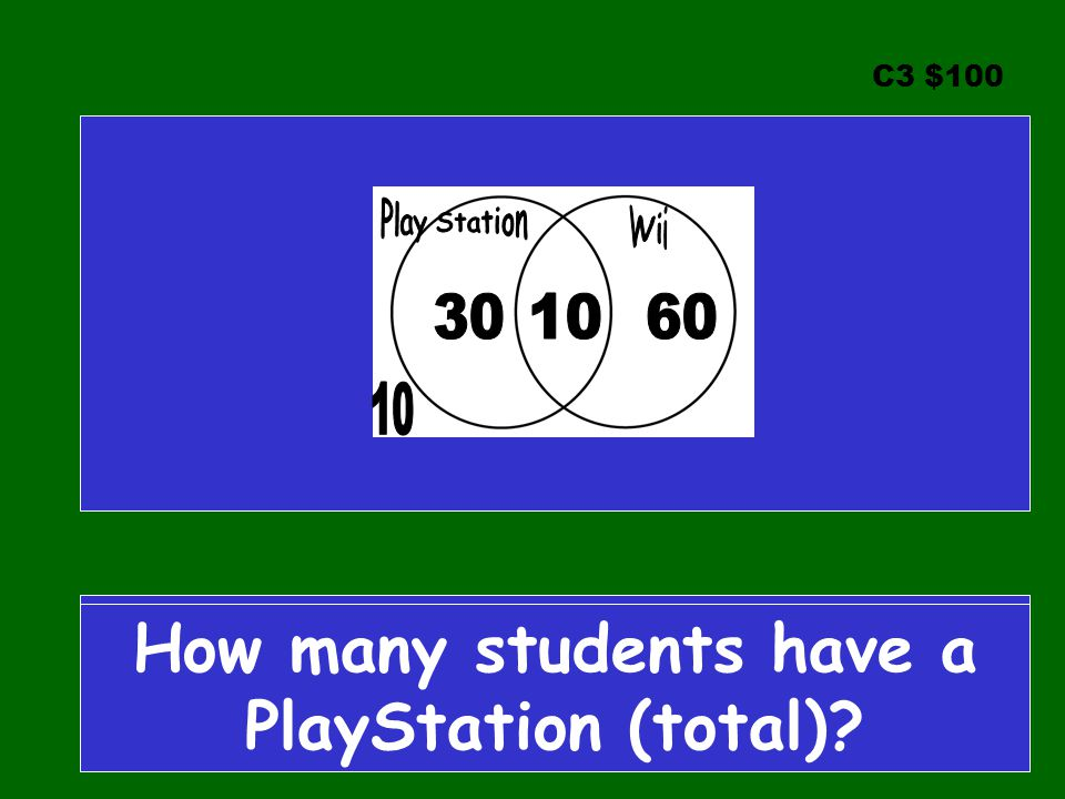C3 $100 How many students have a PlayStation (total)?