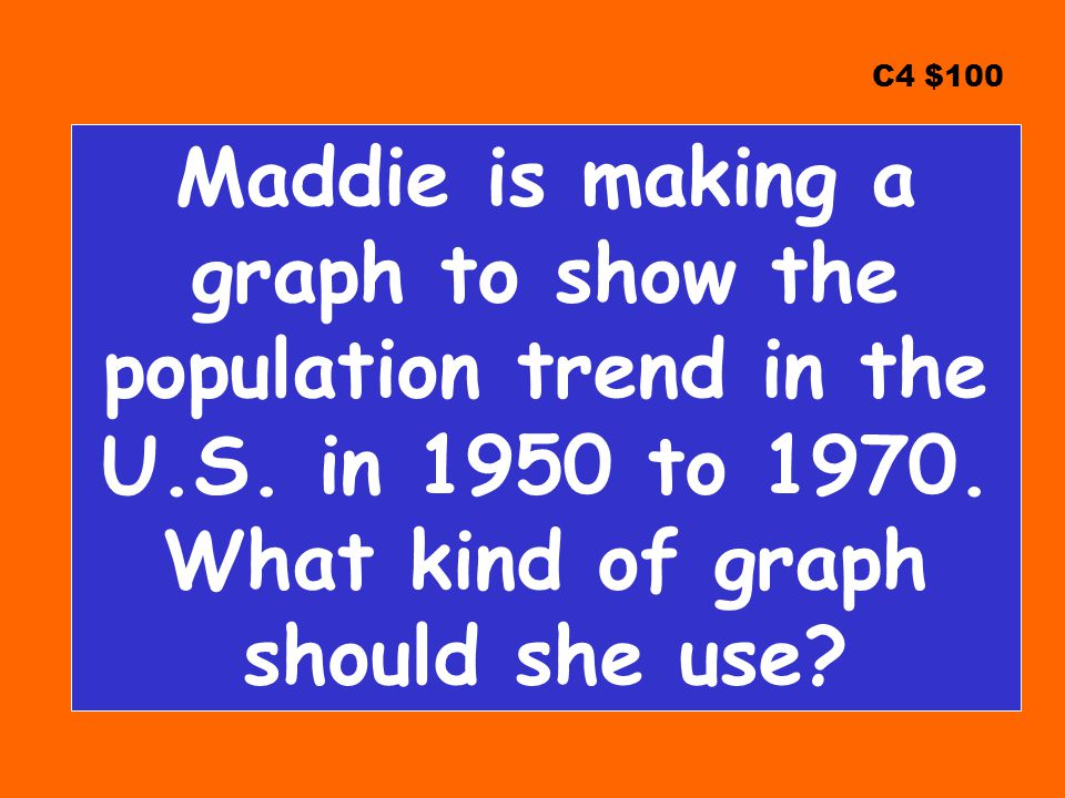 C4 $100 Maddie is making a graph to show the population trend in the U.S. in 1950 to 1970. What kind of graph should she use?