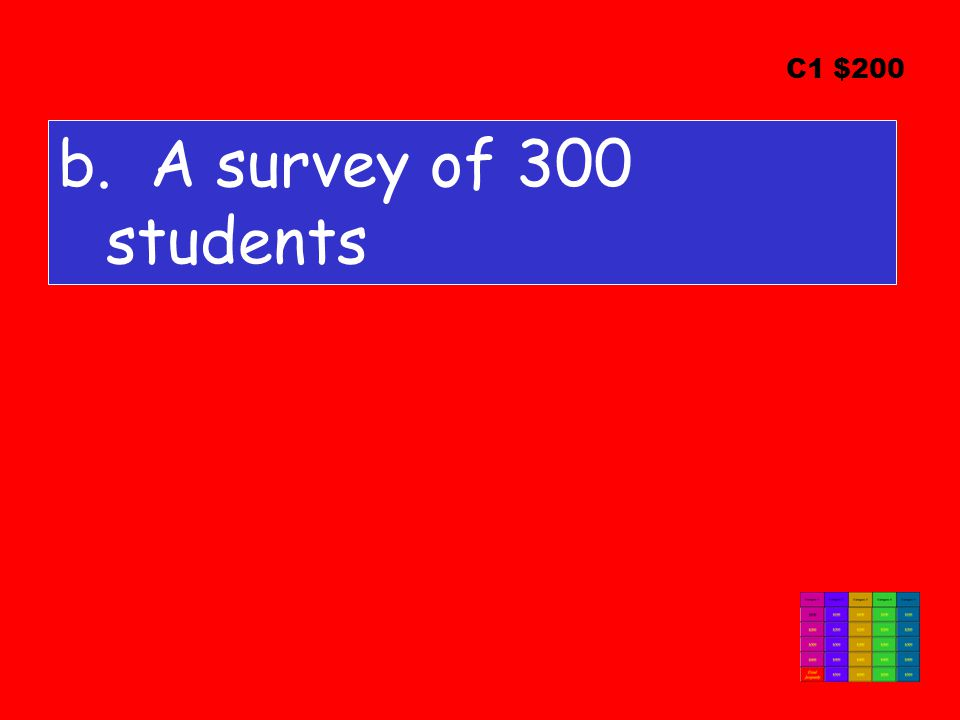 C3 $300 How many total students were surveyed?