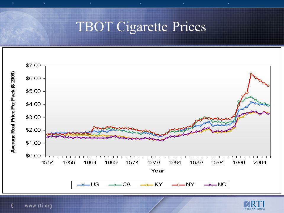 5 TBOT Cigarette Prices