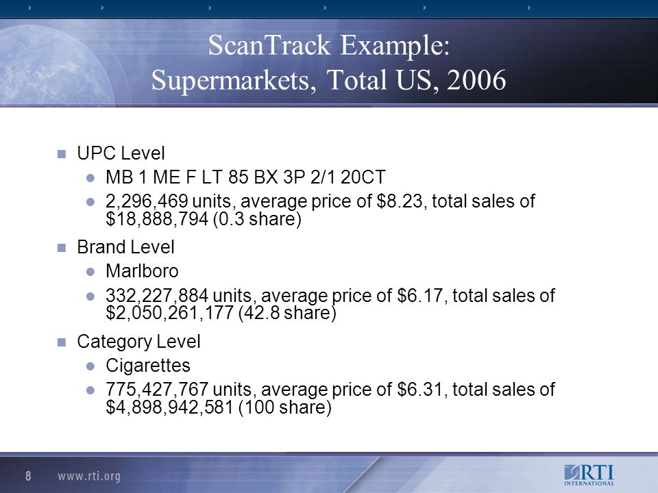 8 ScanTrack Example: Supermarkets, Total US, 2006 UPC Level MB 1 ME F LT 85 BX 3P 2/1 20CT 2,296,469 units, average price of $8.23, total sales of $18