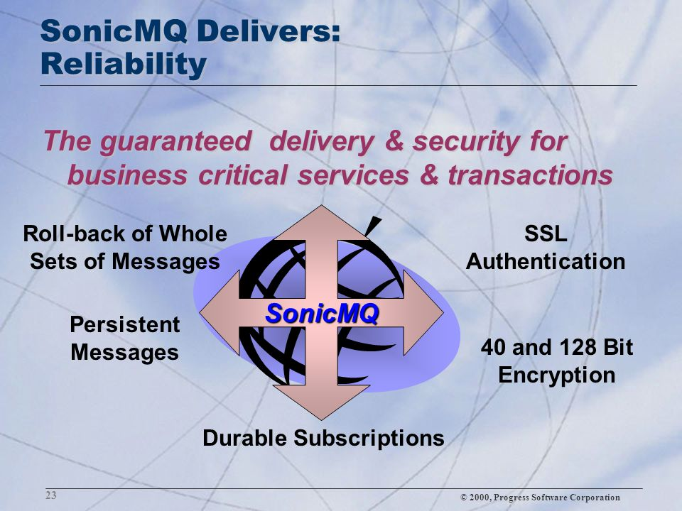 © 2000, Progress Software Corporation 23 SonicMQ Delivers: Reliability The guaranteed delivery & security for business critical services & transaction