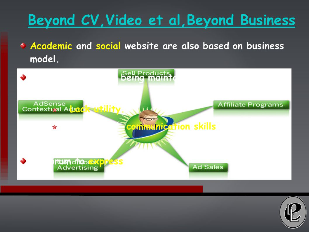 Beyond CV,Video et al,Beyond Business Academic and social website are also based on business model.