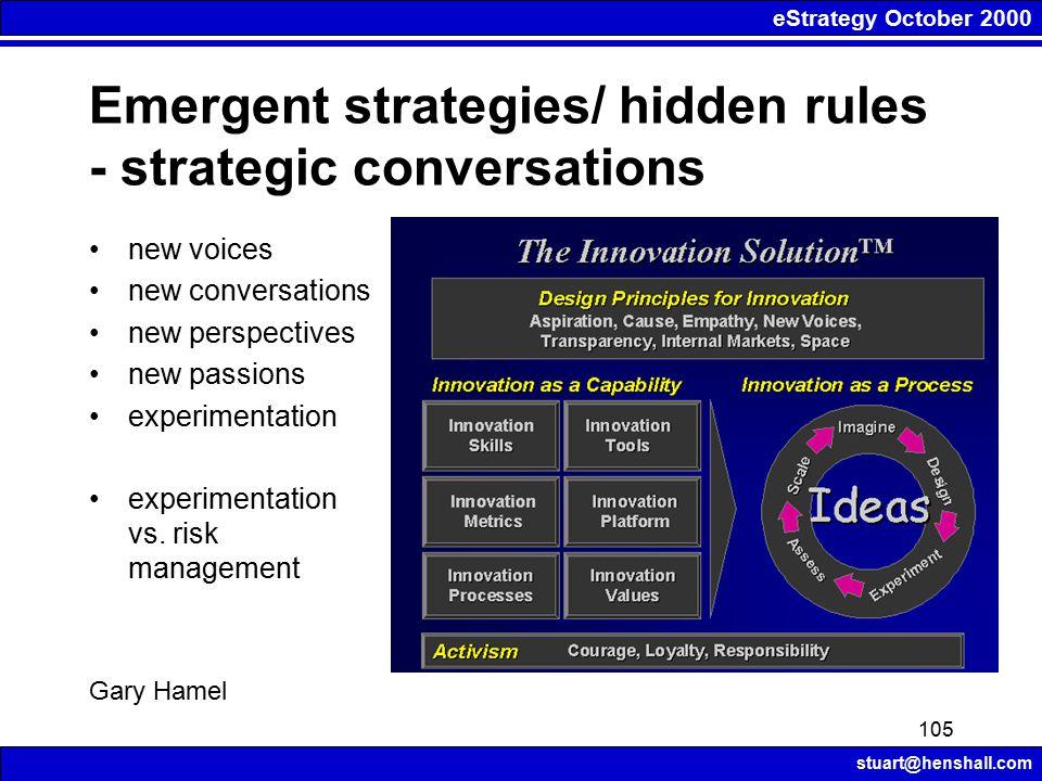 eStrategy October 2000 stuart@henshall.com 105 new voices new conversations new perspectives new passions experimentation experimentation vs. risk man