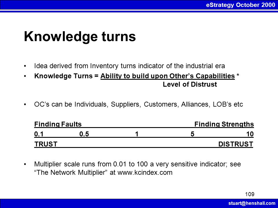 eStrategy October 2000 stuart@henshall.com 109 Knowledge turns Idea derived from Inventory turns indicator of the industrial era Knowledge Turns = Abi