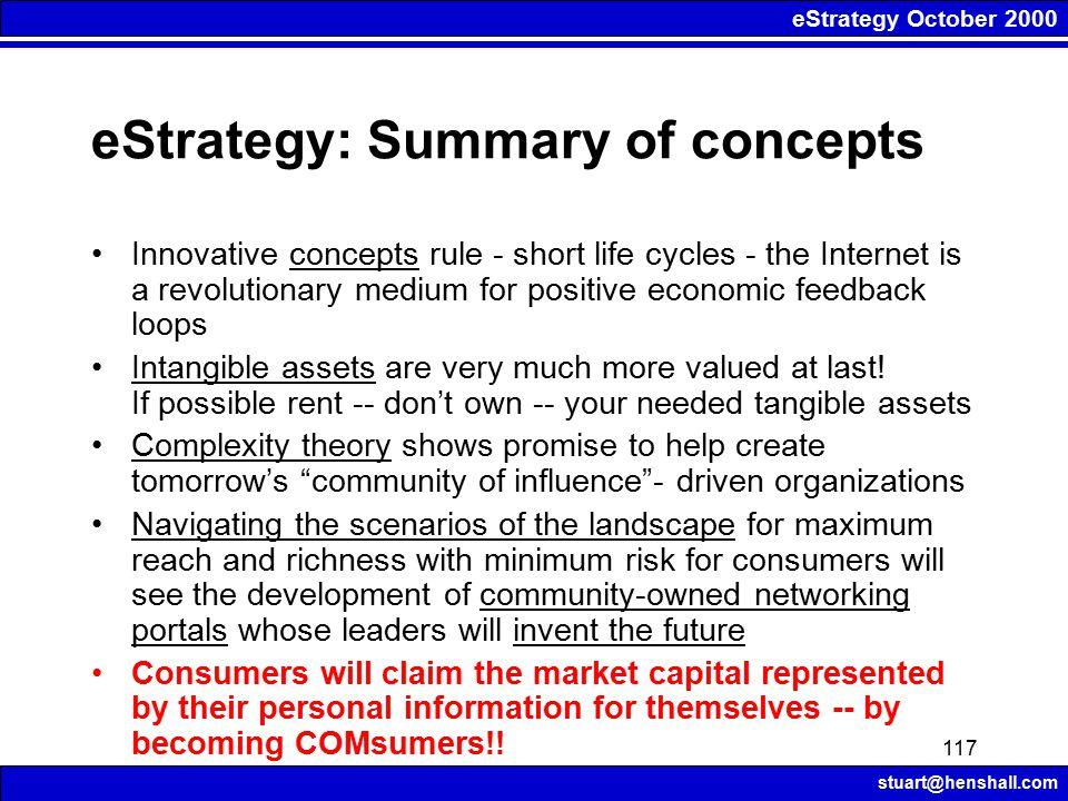 eStrategy October 2000 stuart@henshall.com 117 eStrategy: Summary of concepts Innovative concepts rule - short life cycles - the Internet is a revolut