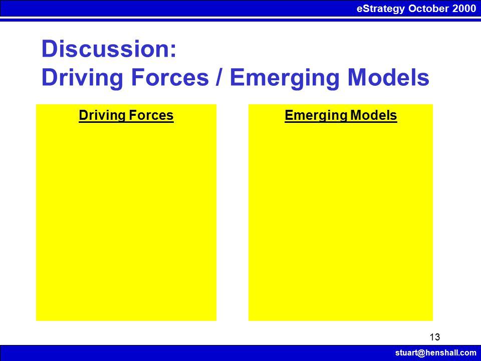 eStrategy October 2000 stuart@henshall.com 13 Discussion: Driving Forces / Emerging Models Driving ForcesEmerging Models