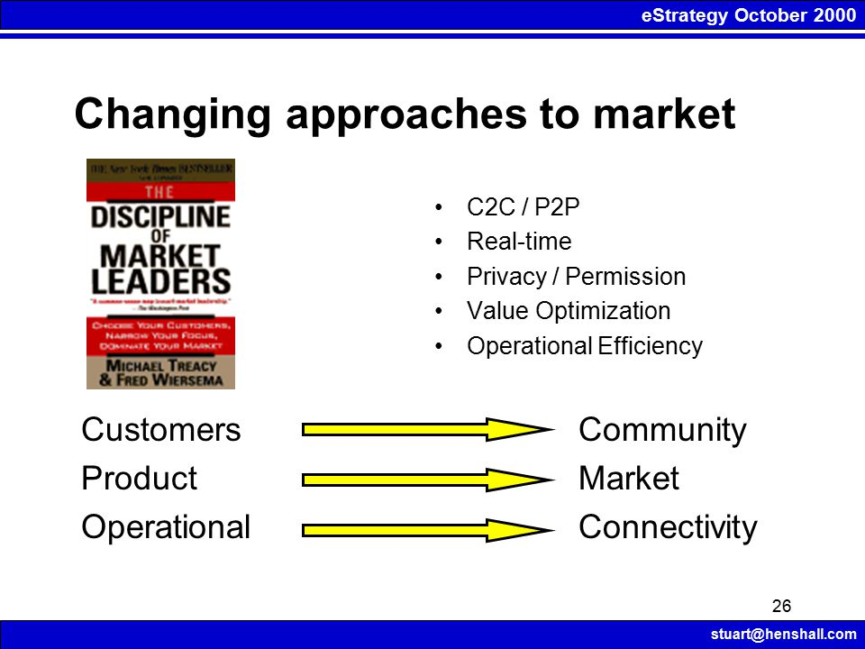 eStrategy October 2000 stuart@henshall.com 26 Changing approaches to market C2C / P2P Real-time Privacy / Permission Value Optimization Operational Efficiency Customers Product Operational Community Market Connectivity