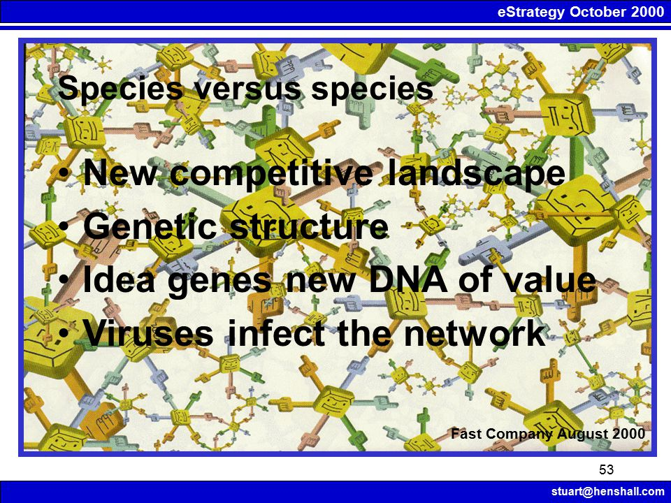 eStrategy October 2000 stuart@henshall.com 53 Species versus species Fast Company August 2000 New competitive landscape Genetic structure Idea genes n