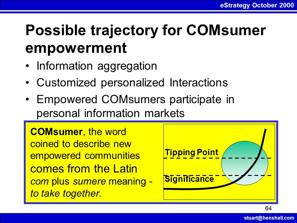 eStrategy October 2000 stuart@henshall.com 64 Possible trajectory for COMsumer empowerment Information aggregation Customized personalized Interactions Empowered COMsumers participate in personal information markets Tipping Point Significance COMsumer, the word coined to describe new empowered communities comes from the Latin com plus sumere meaning - to take together.
