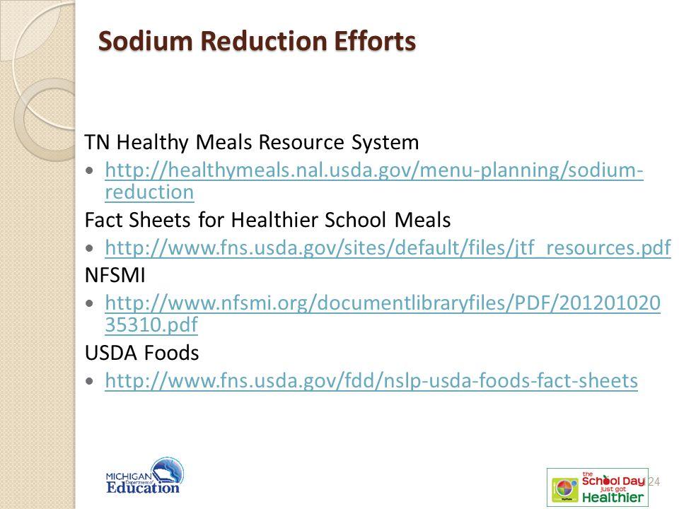 Sodium Reduction Efforts TN Healthy Meals Resource System http://healthymeals.nal.usda.gov/menu-planning/sodium- reduction http://healthymeals.nal.usda.gov/menu-planning/sodium- reduction Fact Sheets for Healthier School Meals http://www.fns.usda.gov/sites/default/files/jtf_resources.pdf NFSMI http://www.nfsmi.org/documentlibraryfiles/PDF/201201020 35310.pdf http://www.nfsmi.org/documentlibraryfiles/PDF/201201020 35310.pdf USDA Foods http://www.fns.usda.gov/fdd/nslp-usda-foods-fact-sheets 124