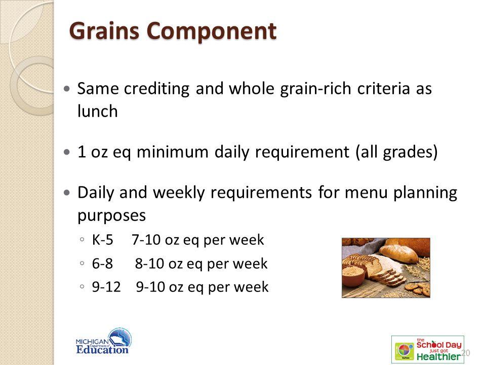 Grains Component Same crediting and whole grain-rich criteria as lunch 1 oz eq minimum daily requirement (all grades) Daily and weekly requirements for menu planning purposes ◦ K-5 7-10 oz eq per week ◦ 6-8 8-10 oz eq per week ◦ 9-12 9-10 oz eq per week 20