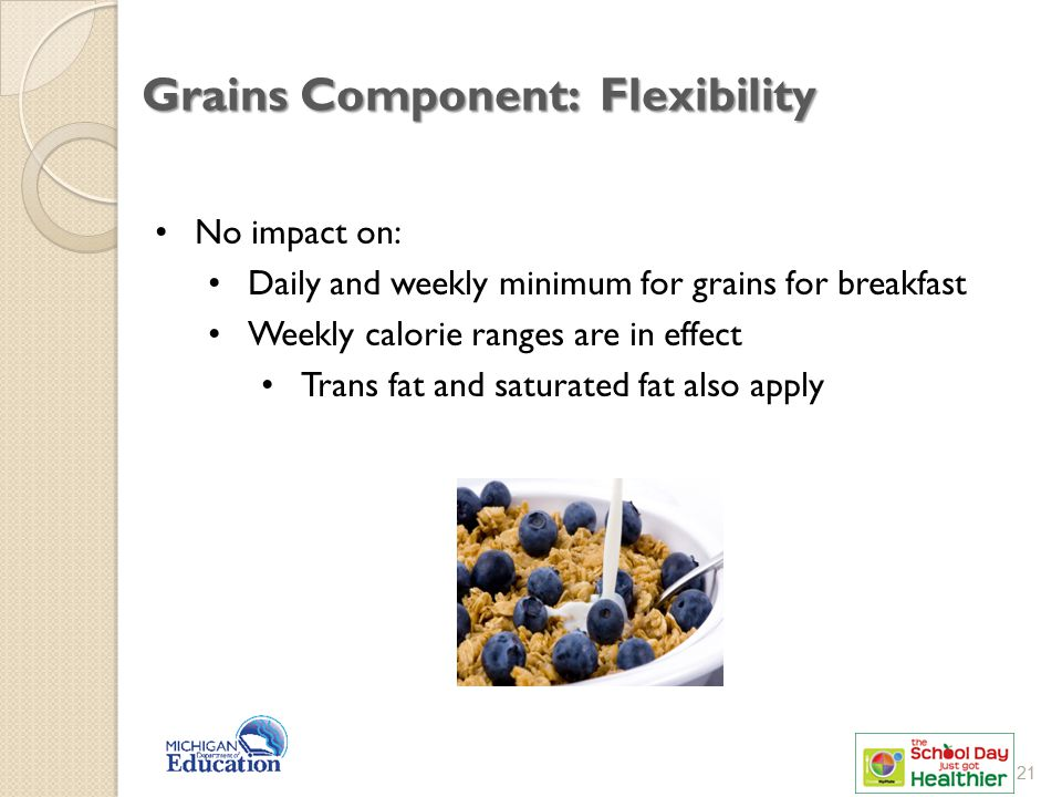No impact on: Daily and weekly minimum for grains for breakfast Weekly calorie ranges are in effect Trans fat and saturated fat also apply Grains Comp