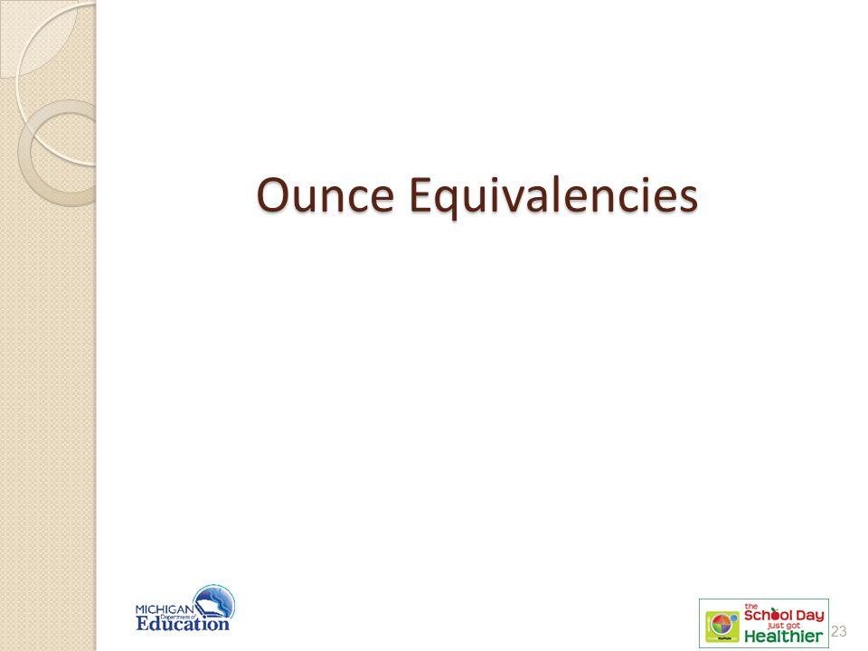 Ounce Equivalencies 23