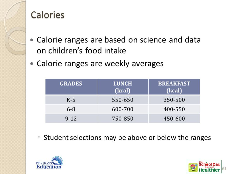 Calories Calorie ranges are based on science and data on children's food intake Calorie ranges are weekly averages ◦ Student selections may be above or below the ranges 64