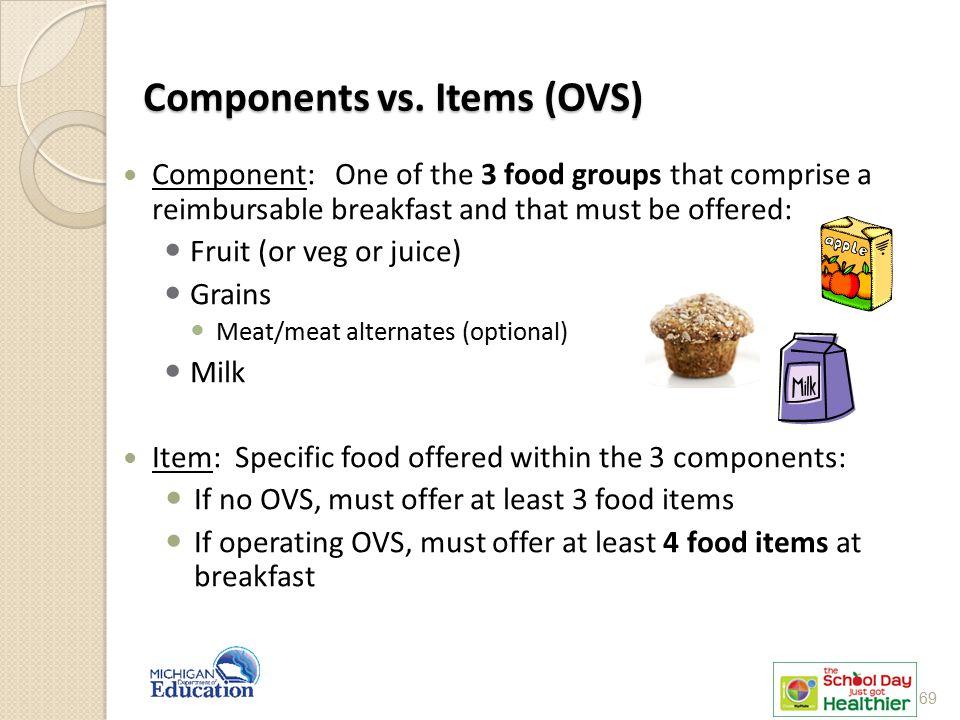 Components vs.