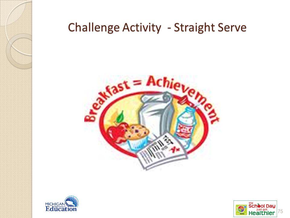 Challenge Activity - Straight Serve 75
