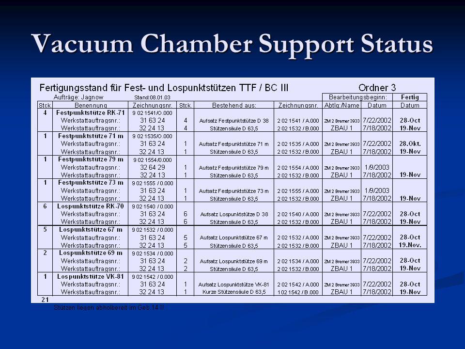 Vacuum Chamber Support Status