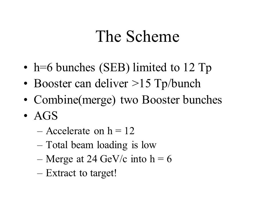 The Scheme h=6 bunches (SEB) limited to 12 Tp Booster can deliver >15 Tp/bunch Combine(merge) two Booster bunches AGS –Accelerate on h = 12 –Total beam loading is low –Merge at 24 GeV/c into h = 6 –Extract to target!