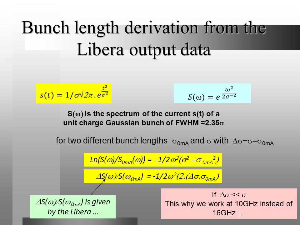 Bunch length derivation from the Libera output data S  is the spectrum of the current s(t) of a unit charge Gaussian bunch of FWHM =2.35  Ln(S(  )/S 0mA (  )) = -1/2    2  0mA 2   S(  S(   mA ) = -1/2    0mA  for two different bunch lengths  0mA and  with  0mA If  <<  This why we work at 10GHz instead of 16GHz …  S(  S(   mA ) is given by the Libera …