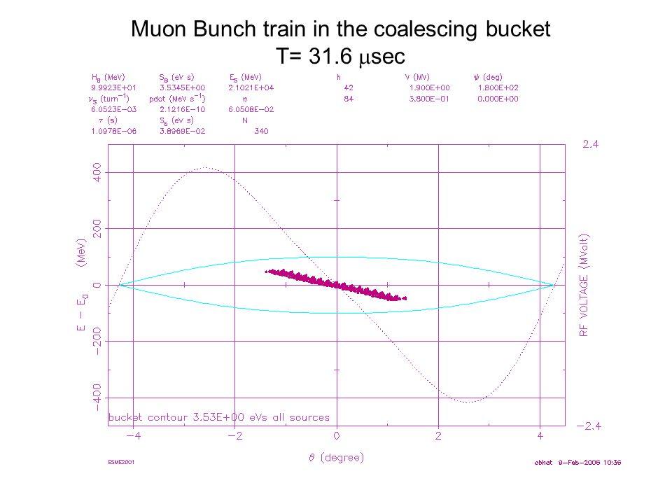 Muon Bunch train in the coalescing bucket T= 31.6  sec