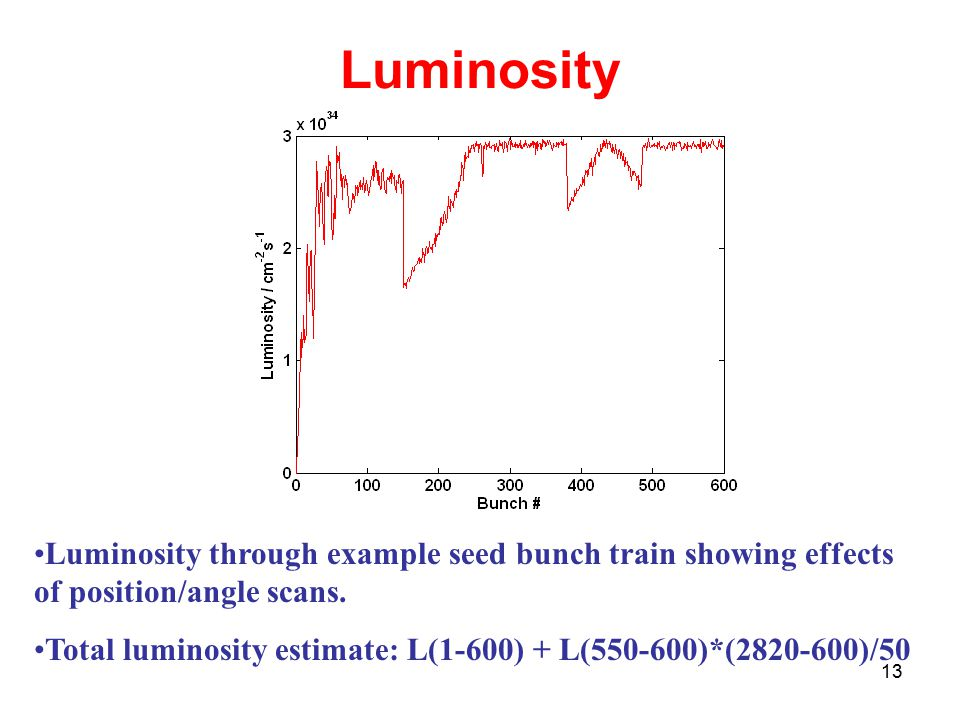 13 Luminosity Luminosity through example seed bunch train showing effects of position/angle scans.