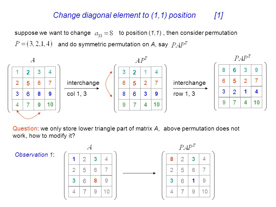 Change diagonal element to (1,1) position [1] 1 2 3 2 5 6 3 6 8 4 7 9 4 7 9 10 suppose we want to changeto position (1,1), then consider permutation a