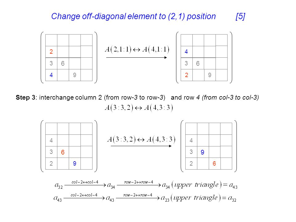 2 3 6 49 4 3 6 29 Change off-diagonal element to (2,1) position [5] 4 3 6 29 Step 3: interchange column 2 (from row-3 to row-3) and row 4 (from col-3