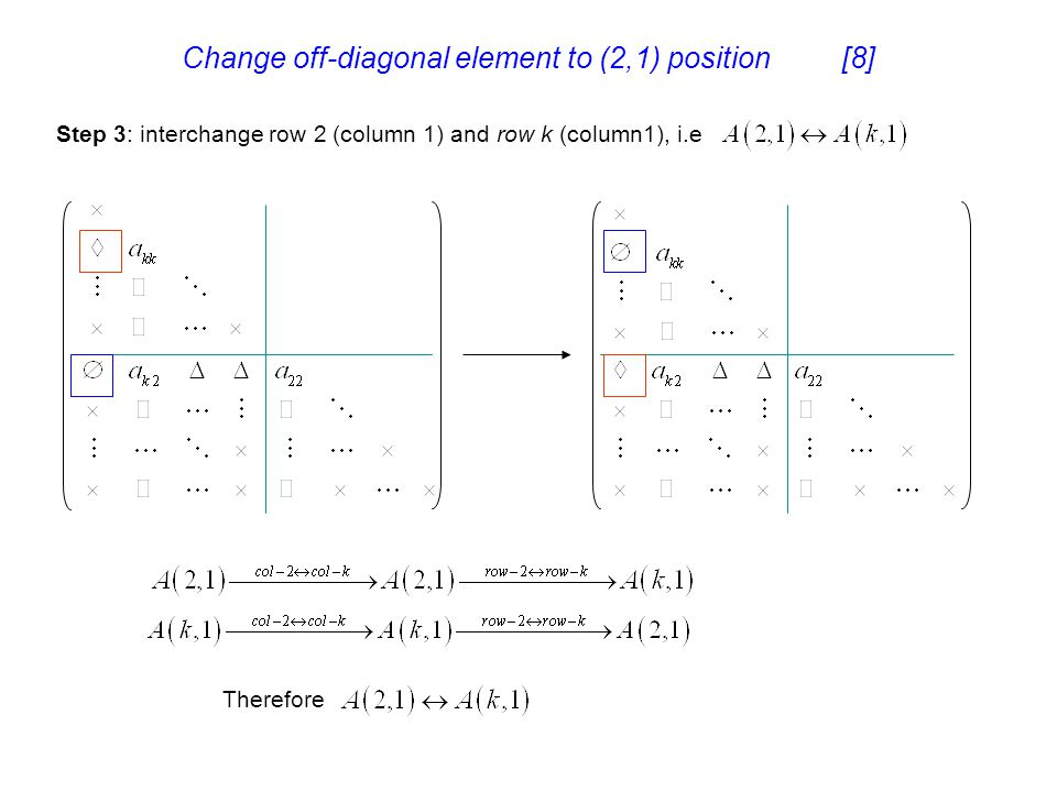 Change off-diagonal element to (2,1) position [8] Step 3: interchange row 2 (column 1) and row k (column1), i.e Therefore