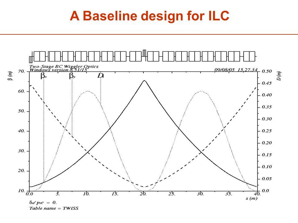 A Baseline design for ILC