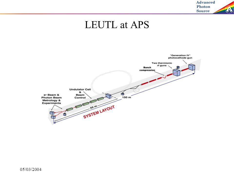 05/03/2004 LEUTL at APS