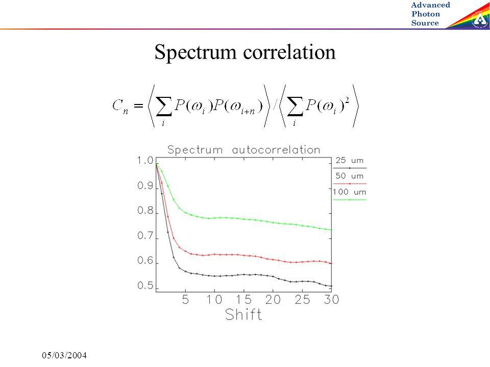 05/03/2004 Spectrum correlation