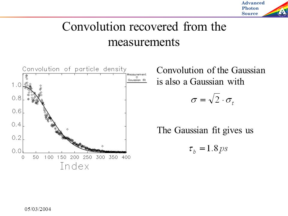 05/03/2004 Convolution recovered from the measurements Convolution of the Gaussian is also a Gaussian with The Gaussian fit gives us