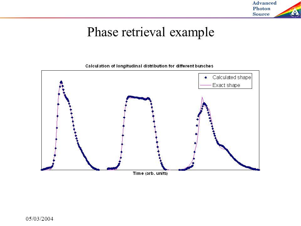 05/03/2004 Phase retrieval example