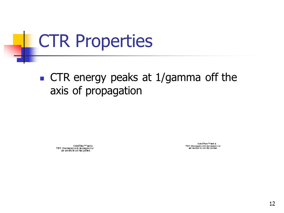 12 CTR Properties CTR energy peaks at 1/gamma off the axis of propagation