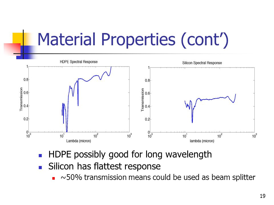 19 Material Properties (cont') HDPE possibly good for long wavelength Silicon has flattest response ~50% transmission means could be used as beam splitter